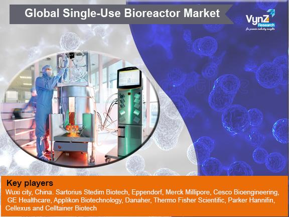 Single-Use Bioreactor Market Highlights