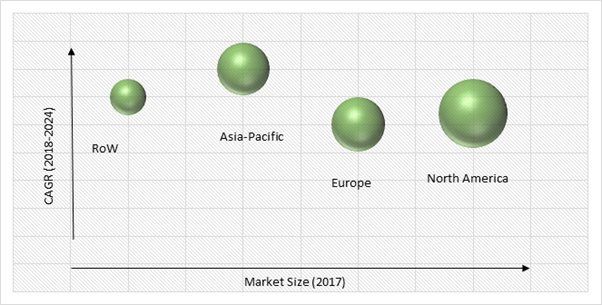 Skincare Devices Market Share