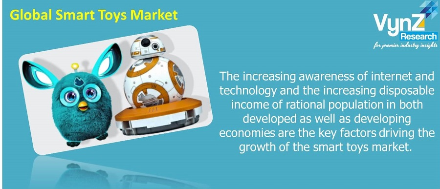 Smart Toys Market Highlights