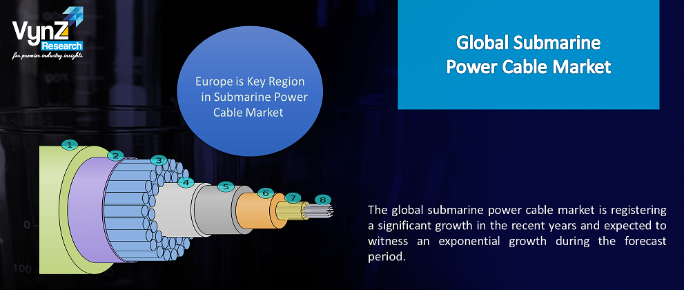 Submarine Power Cable Market Highlights