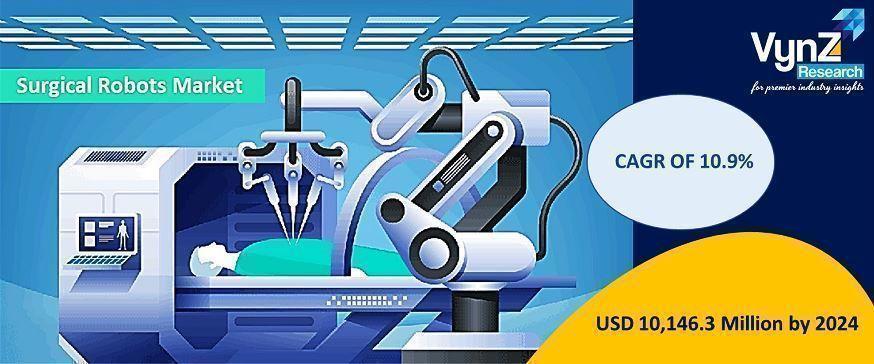 Surgical Robots Market Highlights
