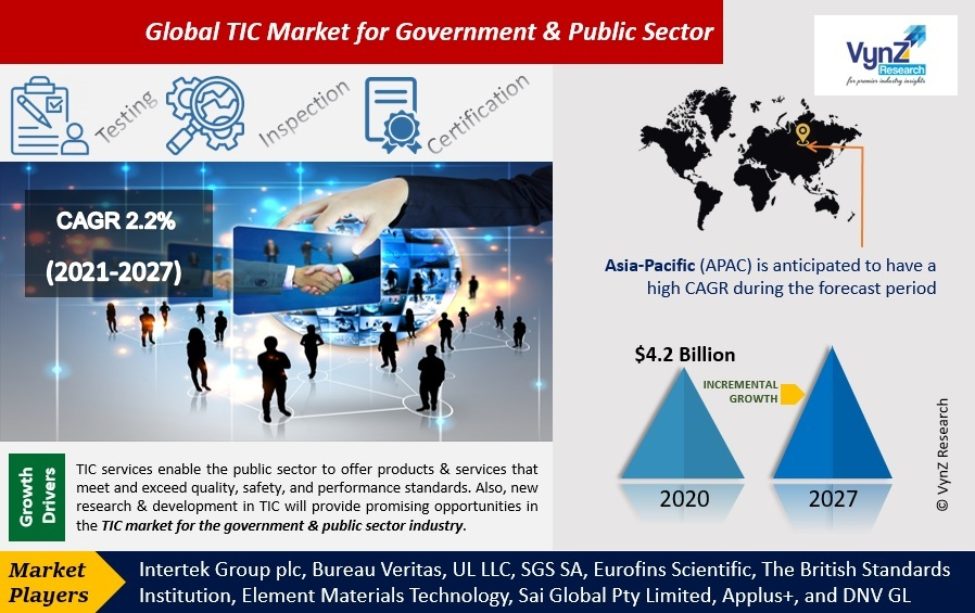TIC Market for Government & Public Sector Highlights