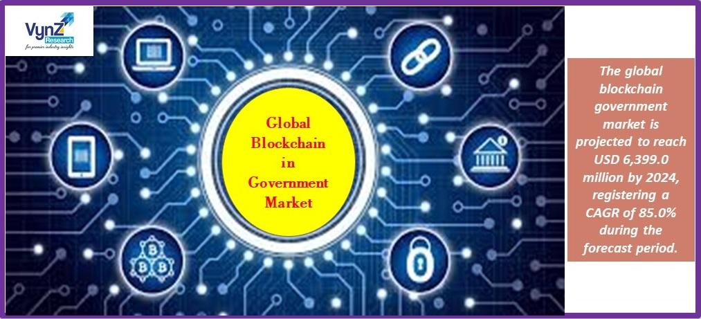 Blockchain Government Market Highlights