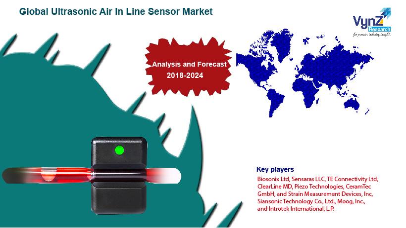 Ultrasonic Air In Line Sensor Market Highlights