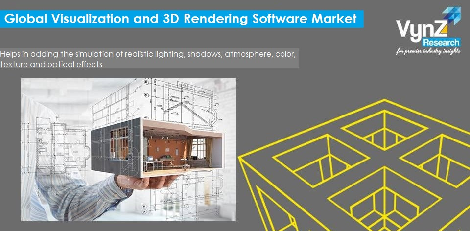 Visualization and 3D Rendering Software Market Highlights