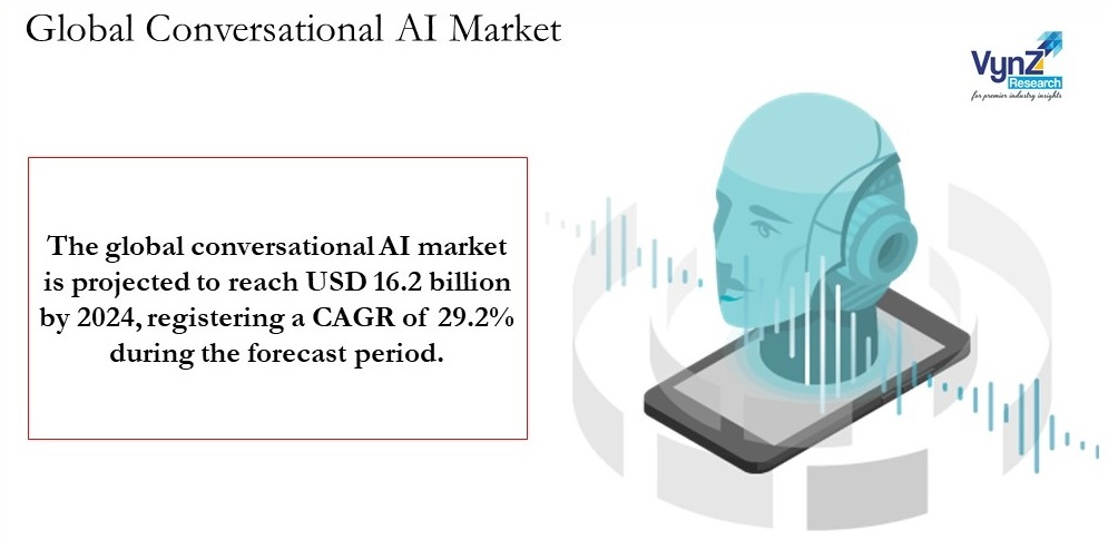 Conversational AI Market Highlights