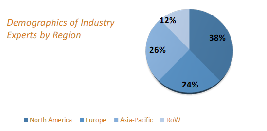 Mining Machinery Market Size