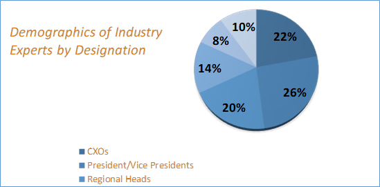 Drip Irrigation Market Analysis