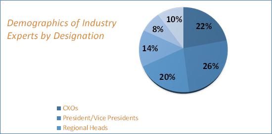 Industrial Refrigeration Market Analysis