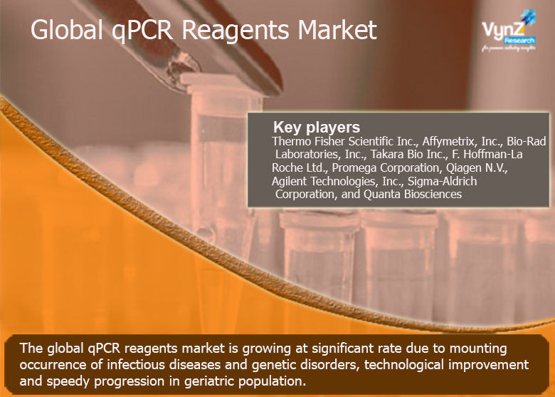 qPCR Reagents Market Highlights