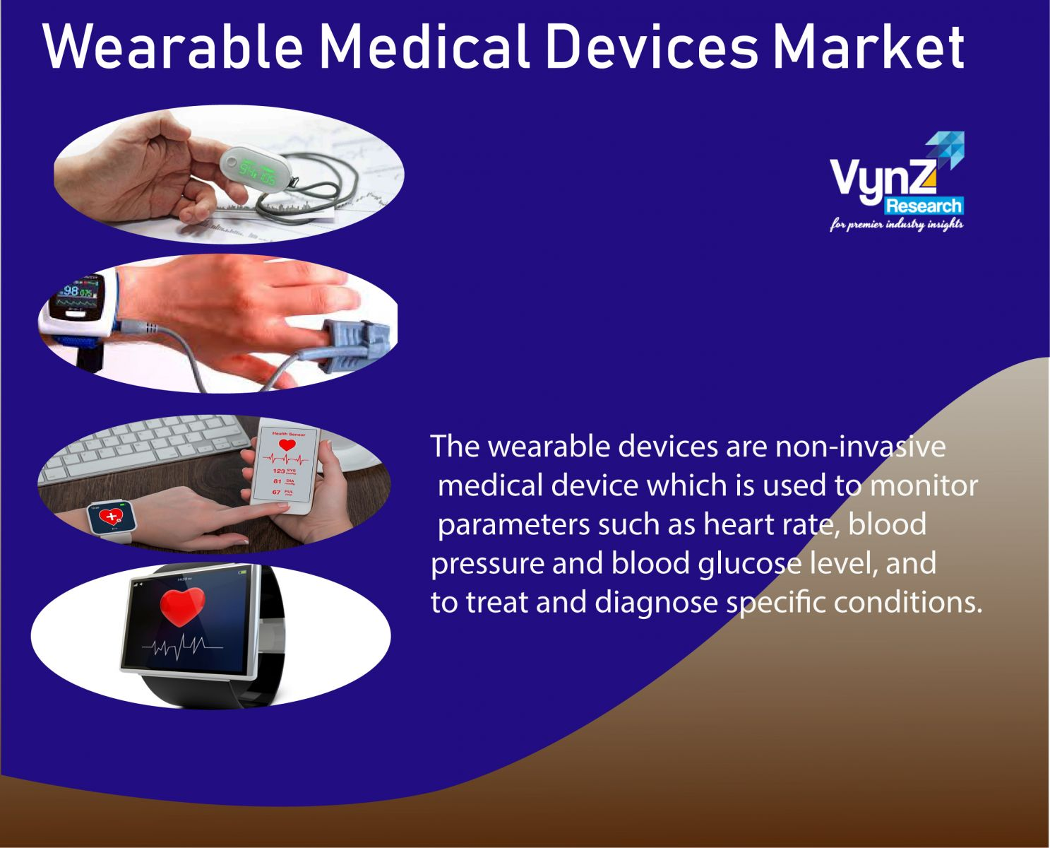 Wearable Medical Devices Market Highlights