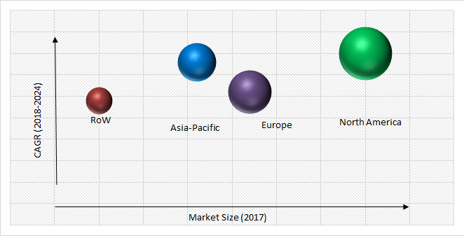 Aerial Imagery Market Size
