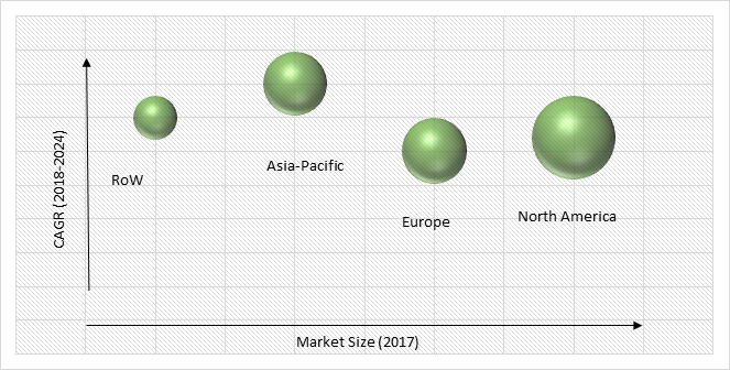 Beauty Devices Market Analysis