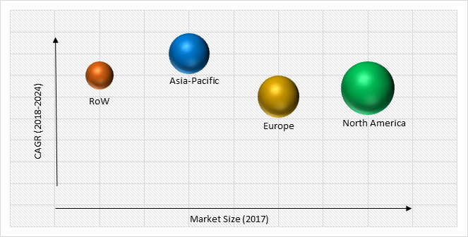 Geographic Information System Market Growth