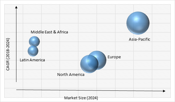 Retro-Reflective Materials Market Size
